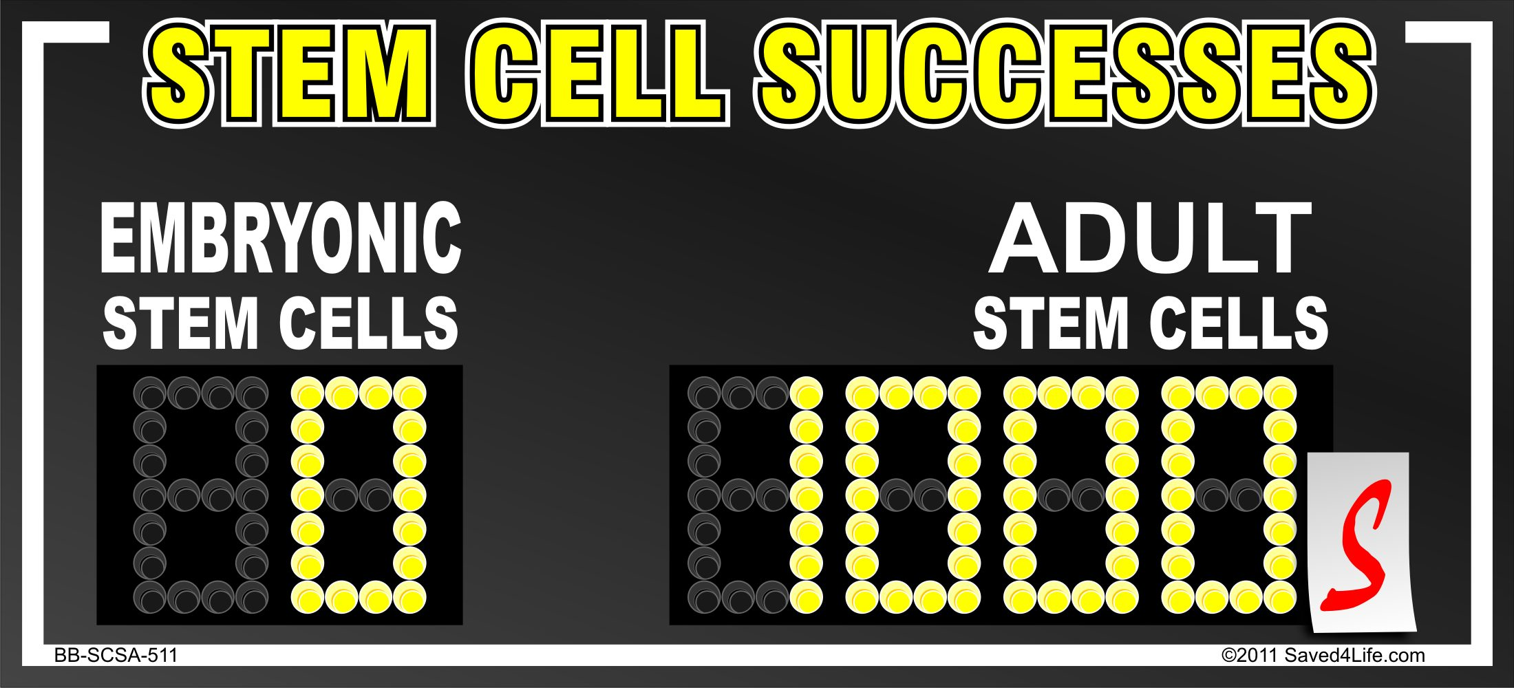 Stem Cell Successes - SCOREBOARD